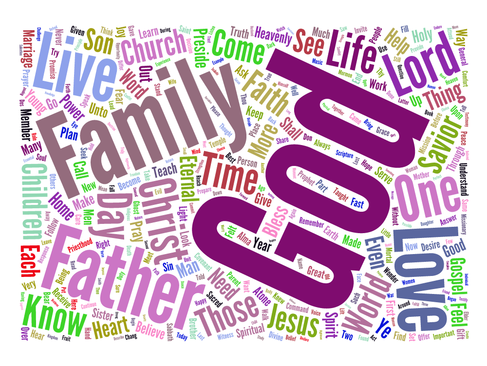 185th Annual General Conference Word Clouds