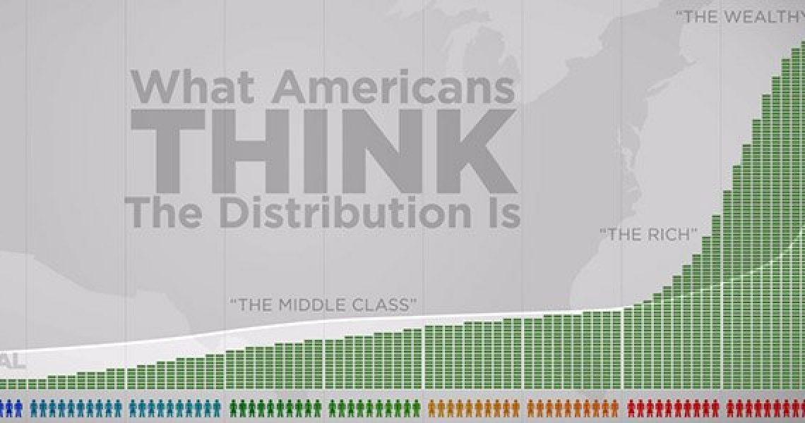 wealth_inequality
